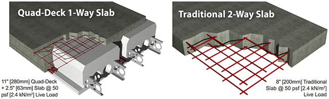 ICF-Deck_vs_Concrete_Slab_Comparison_sm750