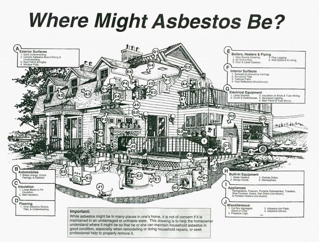 asbestos-house